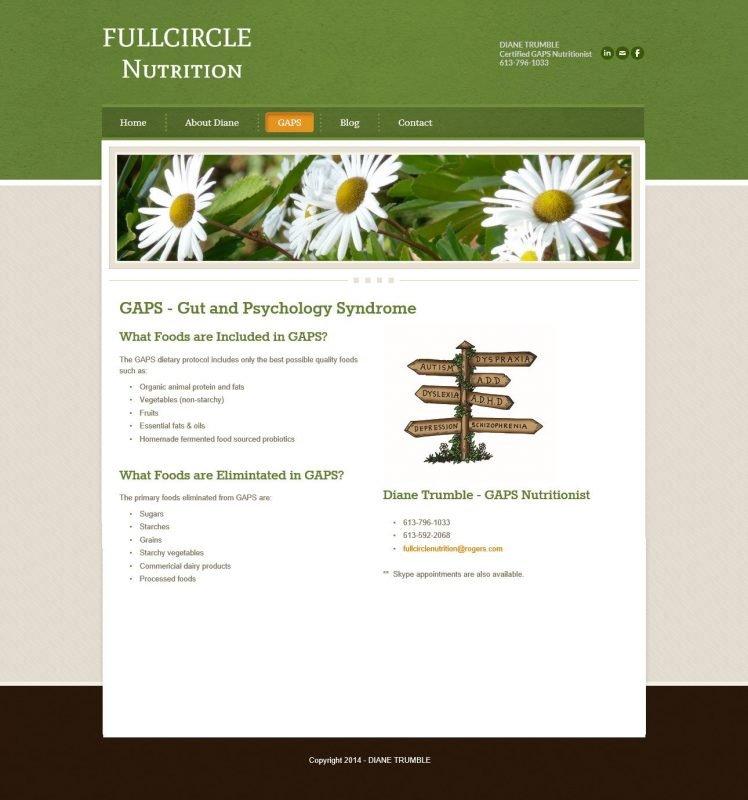 FULLCIRCLE NUTRITION GAPS PAGE